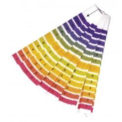 Paski pH 1-12 20sztuk