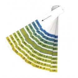 Paski pH 3,8-5,5 20sztuk